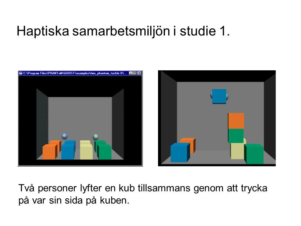 Två personer lyfter en kub tillsammans genom att trycka på var sin sida på kuben. Haptiska samarbetsmiljön i studie 1.