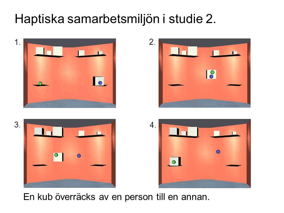 1. 4. 3. 2. Haptiska samarbetsmiljön i studie 2. En kub överräcks av en person till en annan.