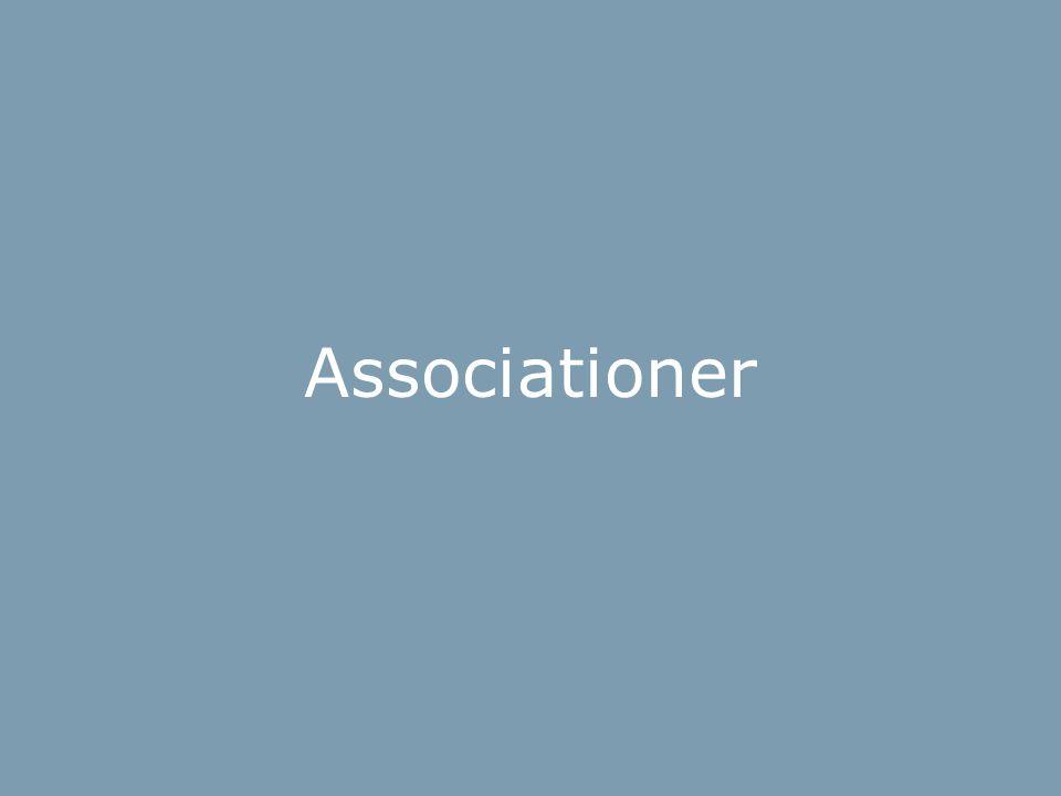 BOI-hjulet Associationer