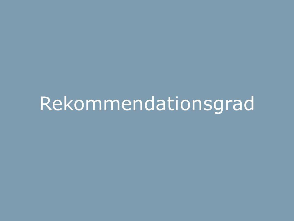 BOI-hjulet Rekommendationsgrad
