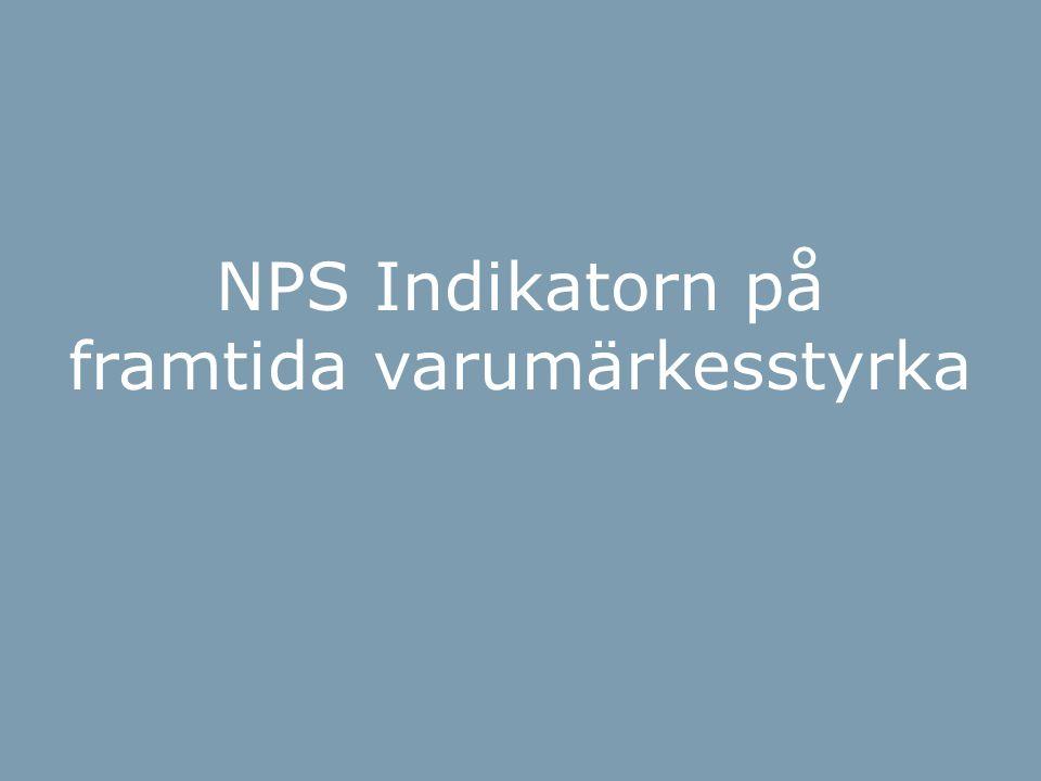 BOI-hjulet NPS Indikatorn på framtida varumärkesstyrka