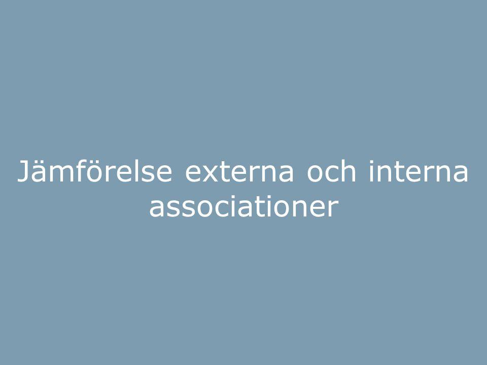 BOI-hjulet Jämförelse externa och interna associationer