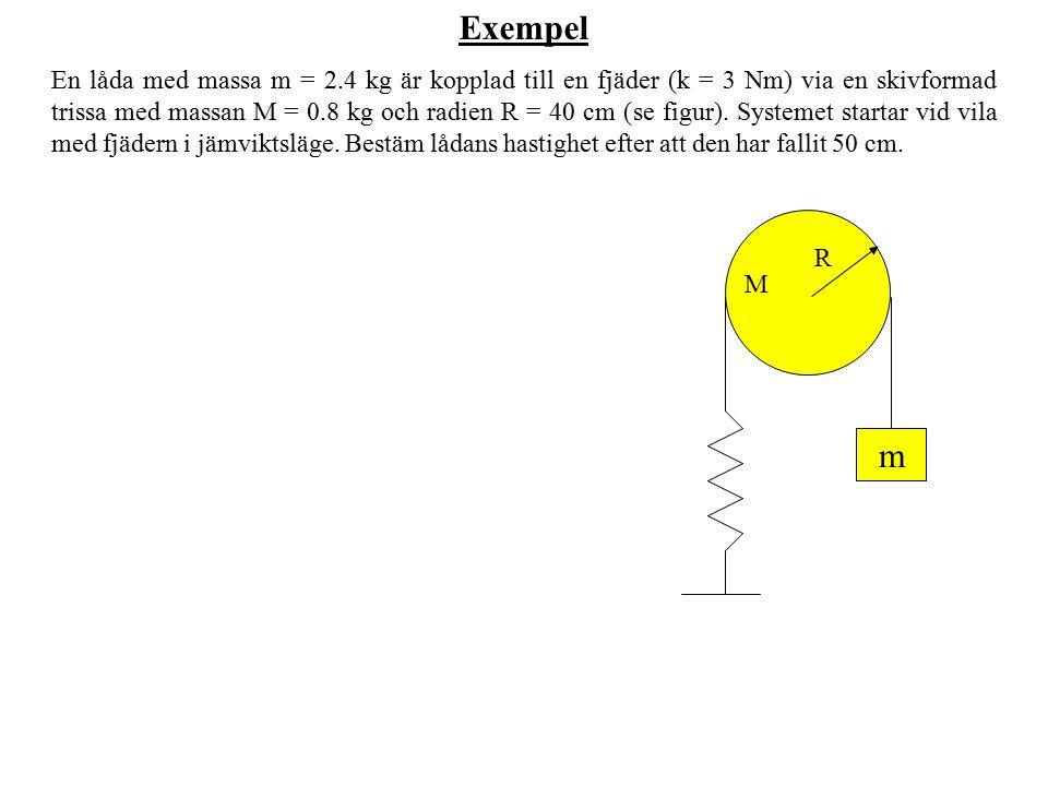 Exempel En låda med massa m = 2.4 kg är kopplad till en fjäder (k = 3 Nm) via en skivformad trissa med massan M = 0.8 kg och radien R = 40 cm (se figu
