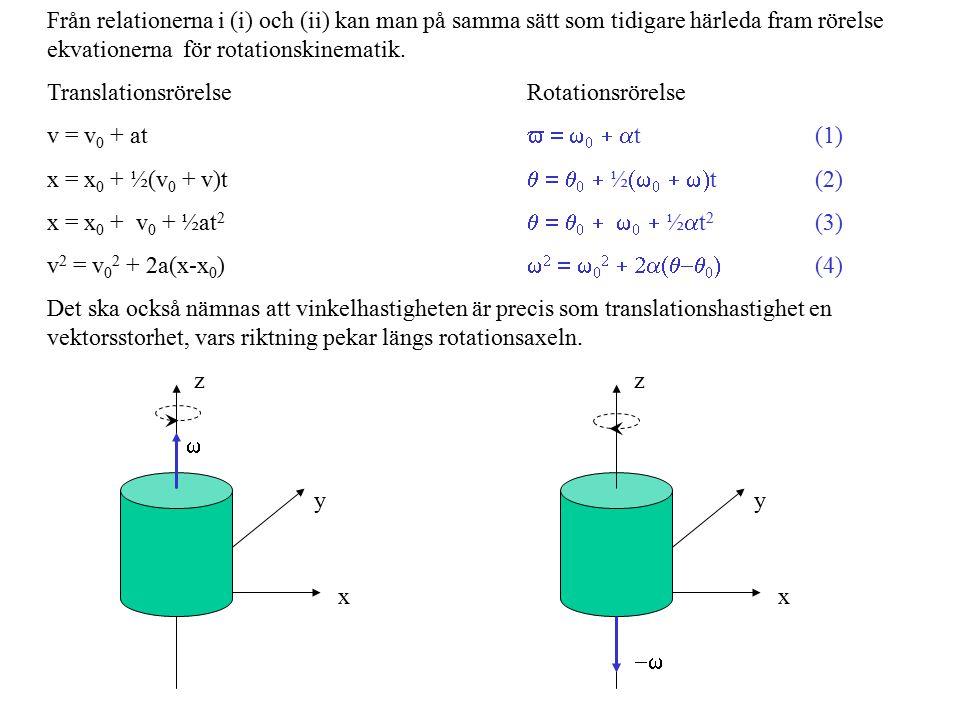 Från relationerna i (i) och (ii) kan man på samma sätt som tidigare härleda fram rörelse ekvationerna för rotationskinematik. TranslationsrörelseRotat