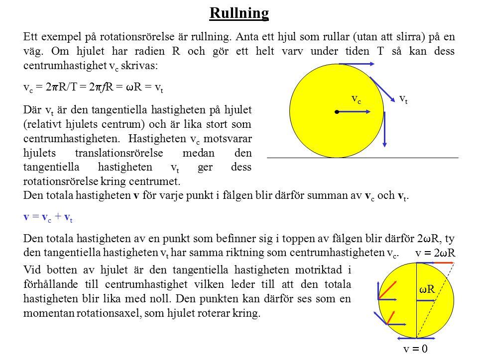 Rullning Ett exempel på rotationsrörelse är rullning. Anta ett hjul som rullar (utan att slirra) på en väg. Om hjulet har radien R och gör ett helt va