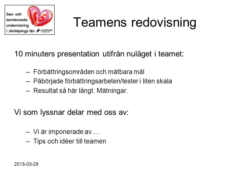 2015-03-29 Teamens redovisning 10 minuters presentation utifrån nuläget i teamet: –Förbättringsområden och mätbara mål –Påbörjade förbättringsarbeten/tester i liten skala –Resultat så här långt.