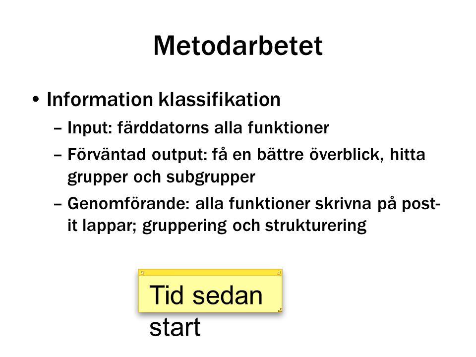Metodarbetet Information klassifikation –Input: färddatorns alla funktioner –Förväntad output: få en bättre överblick, hitta grupper och subgrupper –G