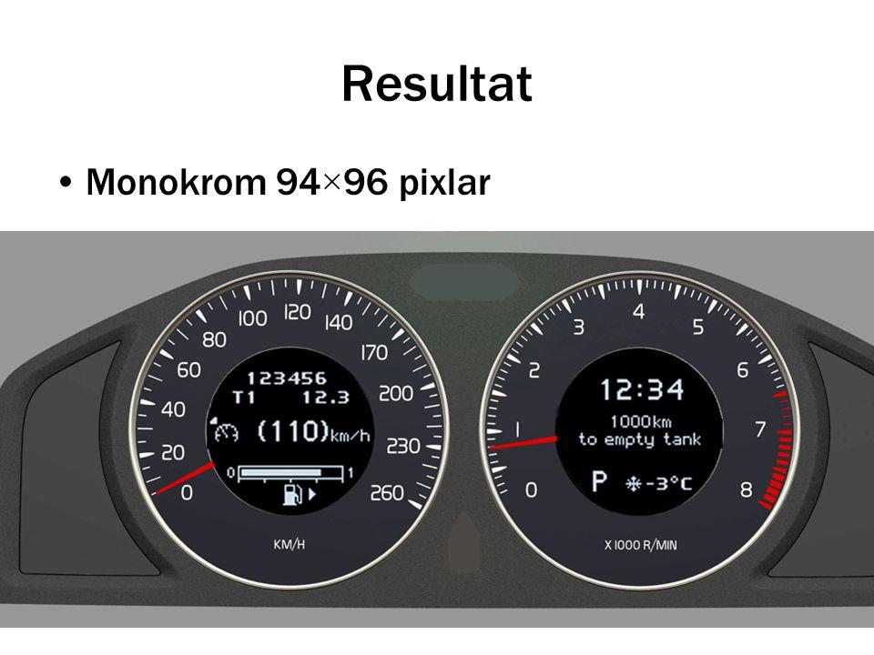 Resultat Monokrom 94 × 96 pixlar
