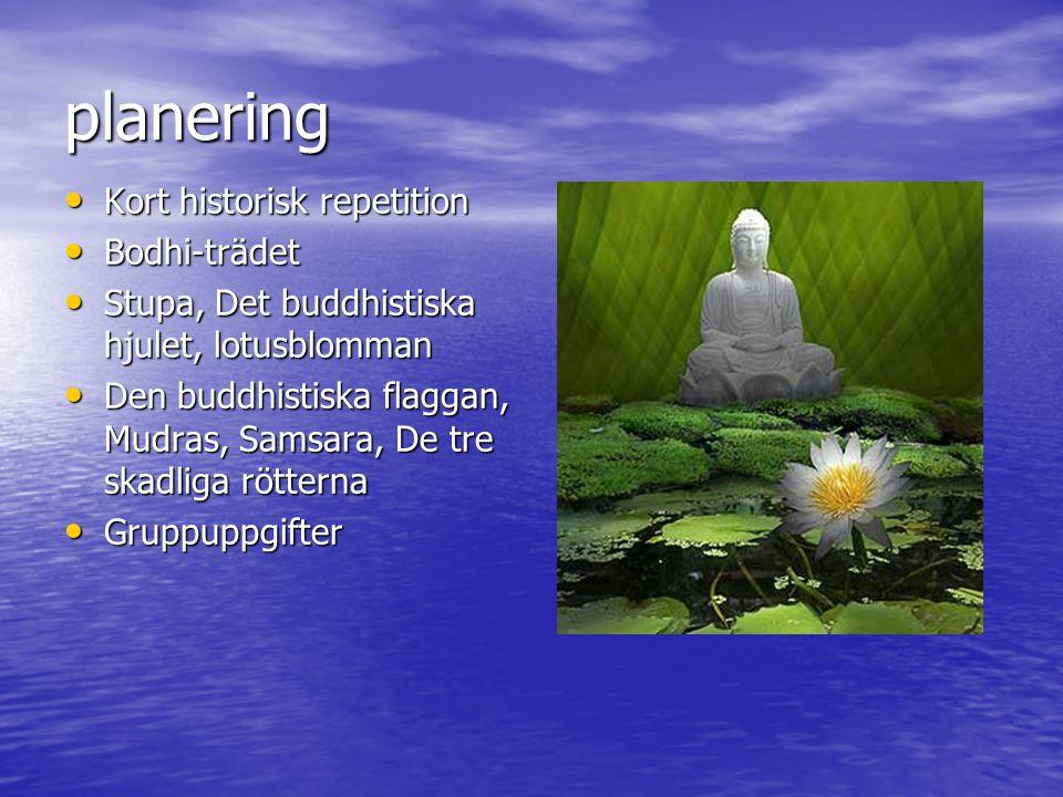planering Kort historisk repetition Kort historisk repetition Bodhi-trädet Bodhi-trädet Stupa, Det buddhistiska hjulet, lotusblomman Stupa, Det buddhi