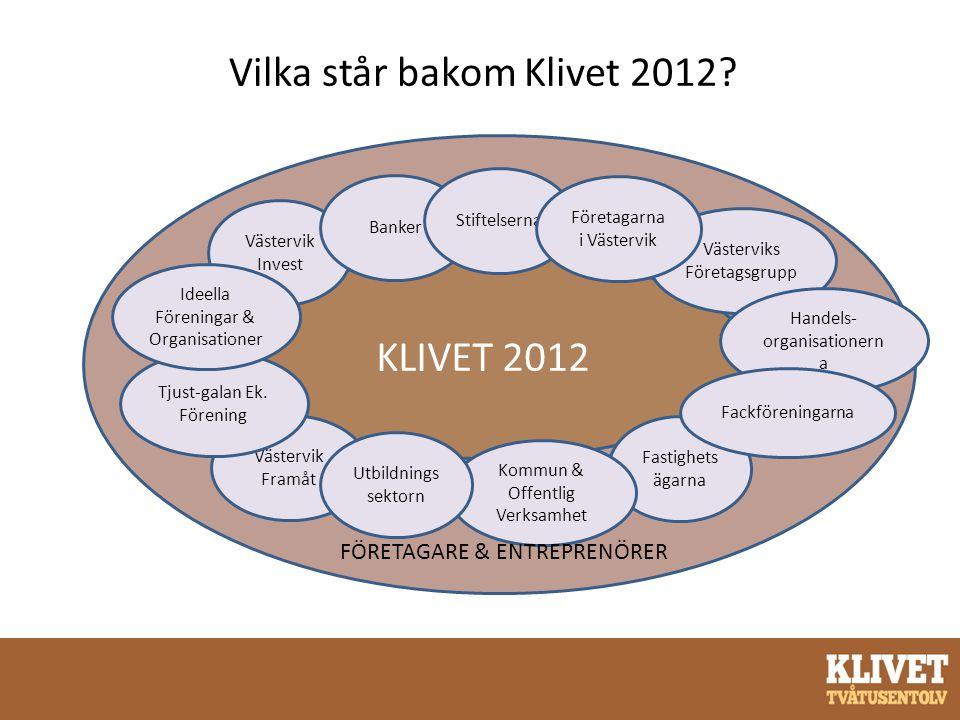 Vilka står bakom Klivet 2012? KLIVET 2012 Västervik Framåt Tjust-galan Ek. Förening Västervik Invest Västerviks Företagsgrupp Handels- organisationern