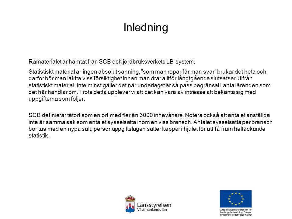 Inledning Råmaterialet är hämtat från SCB och jordbruksverkets LB-system.