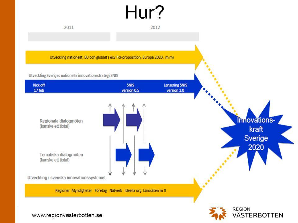 www.regionvasterbotten.se Initiativ för innovationsutveckling-Västerbotten/Norrbotten 201120122013 Innovations Plattform Samhälle och akademi Seminarium om innovation Samhälle och akademi S3S3 Dialogmöte med Näringsdep och Norrbotten Samman- ställning DIALOG Norr- och Västerbotten Inspel till SNIS Grund till RegIS Organiserar Regis Arbetar fram grundförslag Remiss Region- styrelsen SNIS Digitala agendan FoI proppen IVA