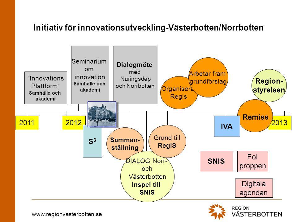 """www.regionvasterbotten.se Initiativ för innovationsutveckling-Västerbotten/Norrbotten 201120122013 """"Innovations Plattform"""" Samhälle och akademi Semina"""