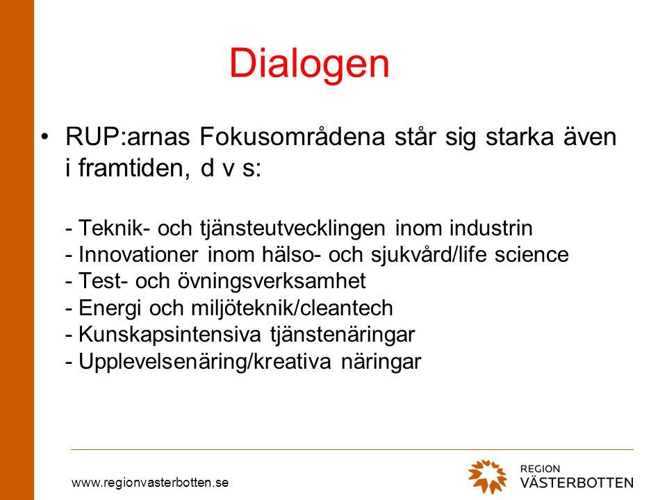 www.regionvasterbotten.se Dialogen RUP:arnas Fokusområdena står sig starka även i framtiden, d v s: - Teknik- och tjänsteutvecklingen inom industrin - Innovationer inom hälso- och sjukvård/life science - Test- och övningsverksamhet - Energi och miljöteknik/cleantech - Kunskapsintensiva tjänstenäringar - Upplevelsenäring/kreativa näringar
