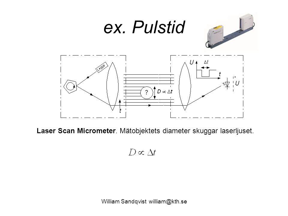 William Sandqvist william@kth.se ex. Pulstid Laser Scan Micrometer. Mätobjektets diameter skuggar laserljuset.