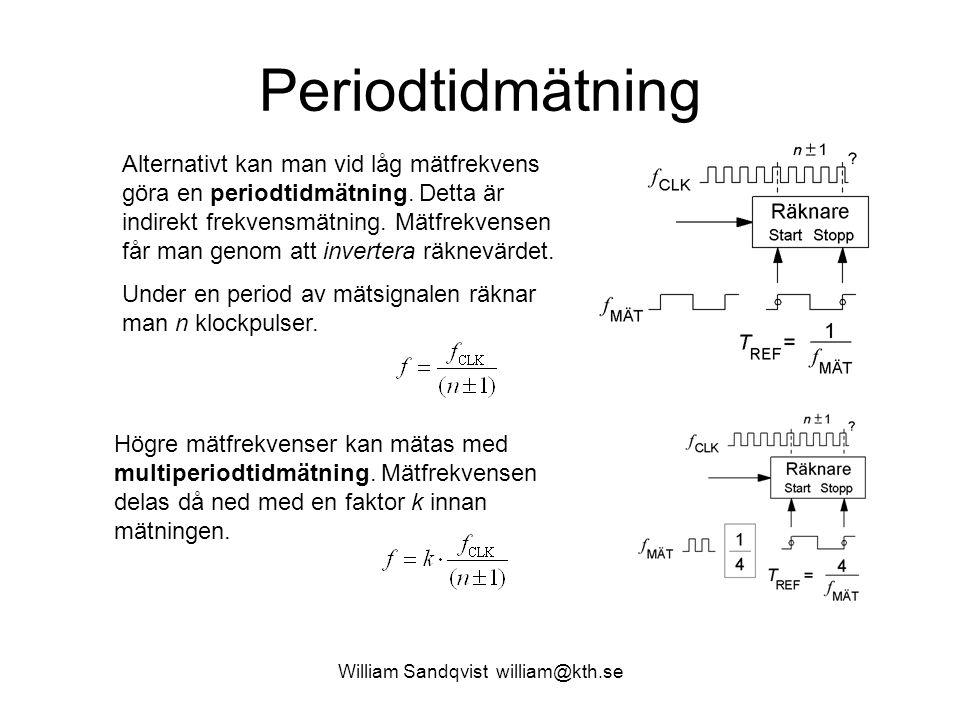 William Sandqvist william@kth.se Periodtidmätning Alternativt kan man vid låg mätfrekvens göra en periodtidmätning. Detta är indirekt frekvensmätning.