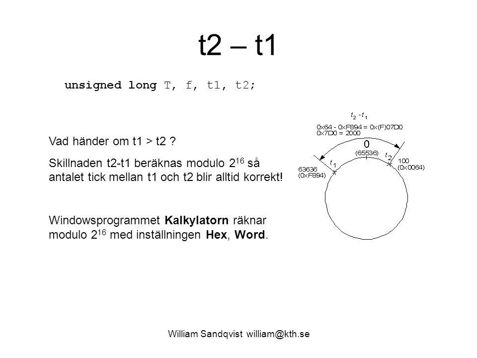 William Sandqvist william@kth.se t2 – t1 unsigned long T, f, t1, t2; Vad händer om t1 > t2 ? Skillnaden t2-t1 beräknas modulo 2 16 så antalet tick mel