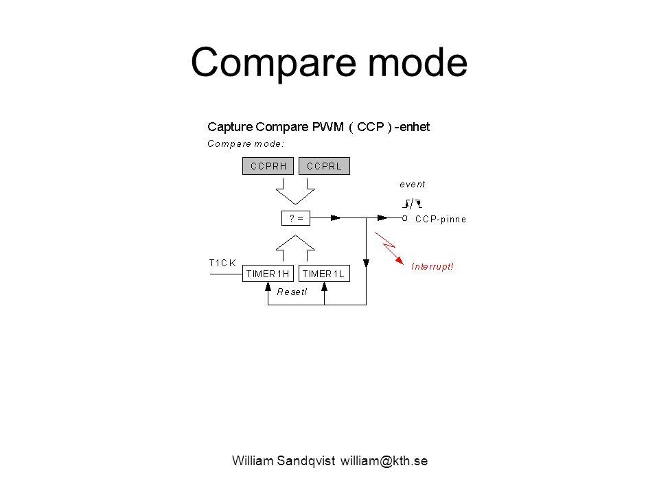 William Sandqvist william@kth.se Compare mode