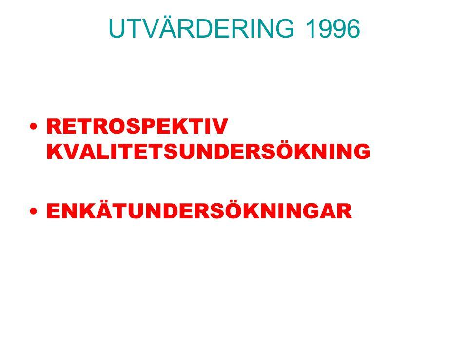 UTVÄRDERING 1996 RETROSPEKTIV KVALITETSUNDERSÖKNING ENKÄTUNDERSÖKNINGAR