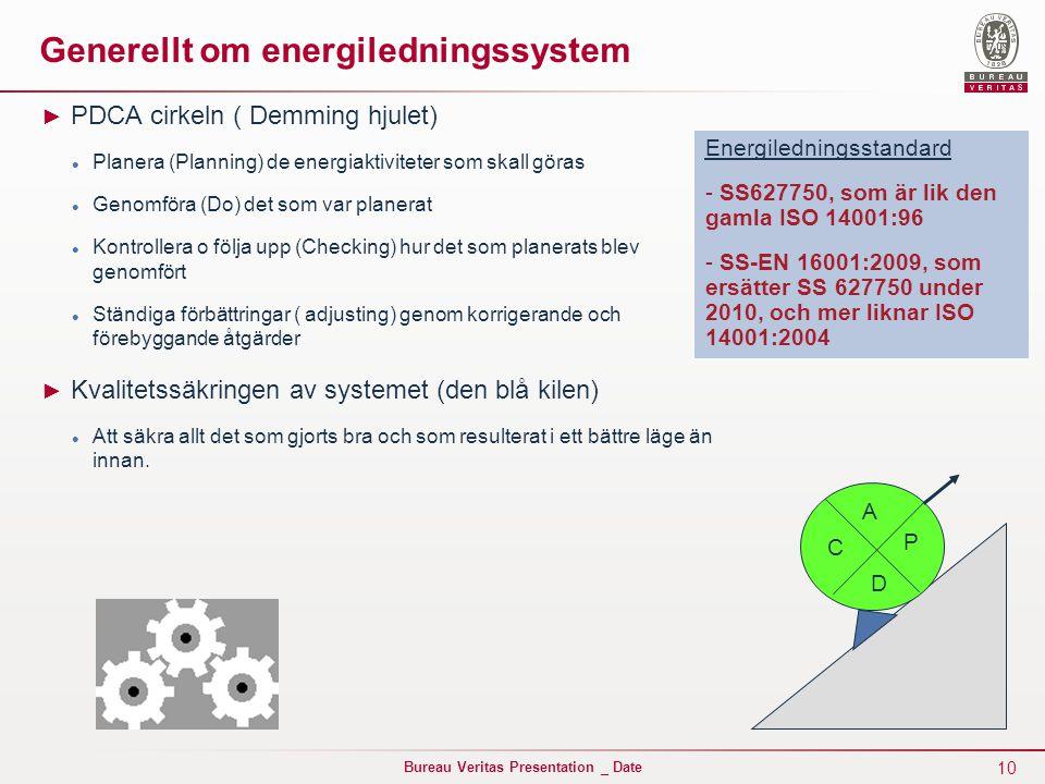 10 Bureau Veritas Presentation _ Date P D C A Generellt om energiledningssystem ► PDCA cirkeln ( Demming hjulet) Planera (Planning) de energiaktiviteter som skall göras Genomföra (Do) det som var planerat Kontrollera o följa upp (Checking) hur det som planerats blev genomfört Ständiga förbättringar ( adjusting) genom korrigerande och förebyggande åtgärder ► Kvalitetssäkringen av systemet (den blå kilen) Att säkra allt det som gjorts bra och som resulterat i ett bättre läge än innan.