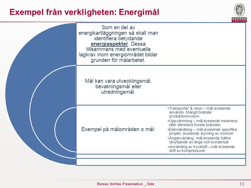 13 Bureau Veritas Presentation _ Date Exempel från verkligheten: Energimål Som en del av energikartläggningen så skall man identifiera betydande energiaspekter.