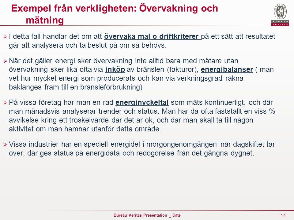 14 Bureau Veritas Presentation _ Date Exempel från verkligheten: Övervakning och mätning  I detta fall handlar det om att övervaka mål o driftkritere