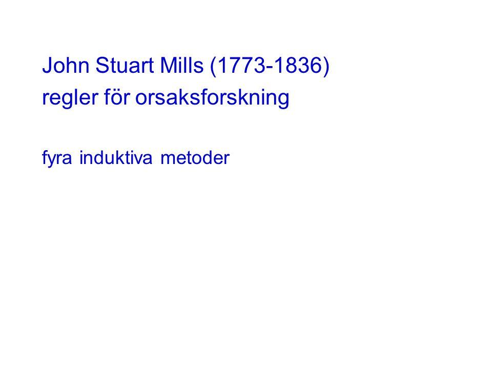 John Stuart Mills (1773-1836) regler för orsaksforskning fyra induktiva metoder