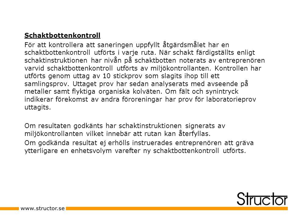 Schaktbottenkontroll För att kontrollera att saneringen uppfyllt åtgärdsmålet har en schaktbottenkontroll utförts i varje ruta.