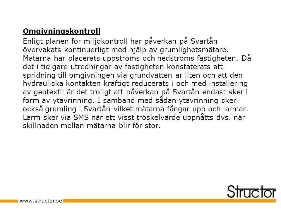 Omgivningskontroll Enligt planen för miljökontroll har påverkan på Svartån övervakats kontinuerligt med hjälp av grumlighetsmätare.