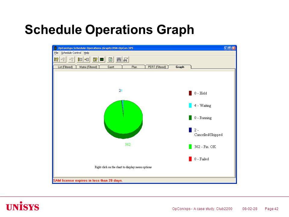 08-02-28OpCon/xps - A case study. Club2200Page 42 Schedule Operations Graph