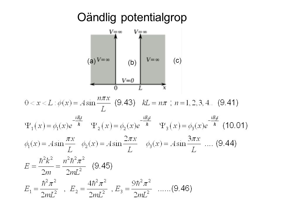 Oändlig potentialgrop (a) (b) (c)