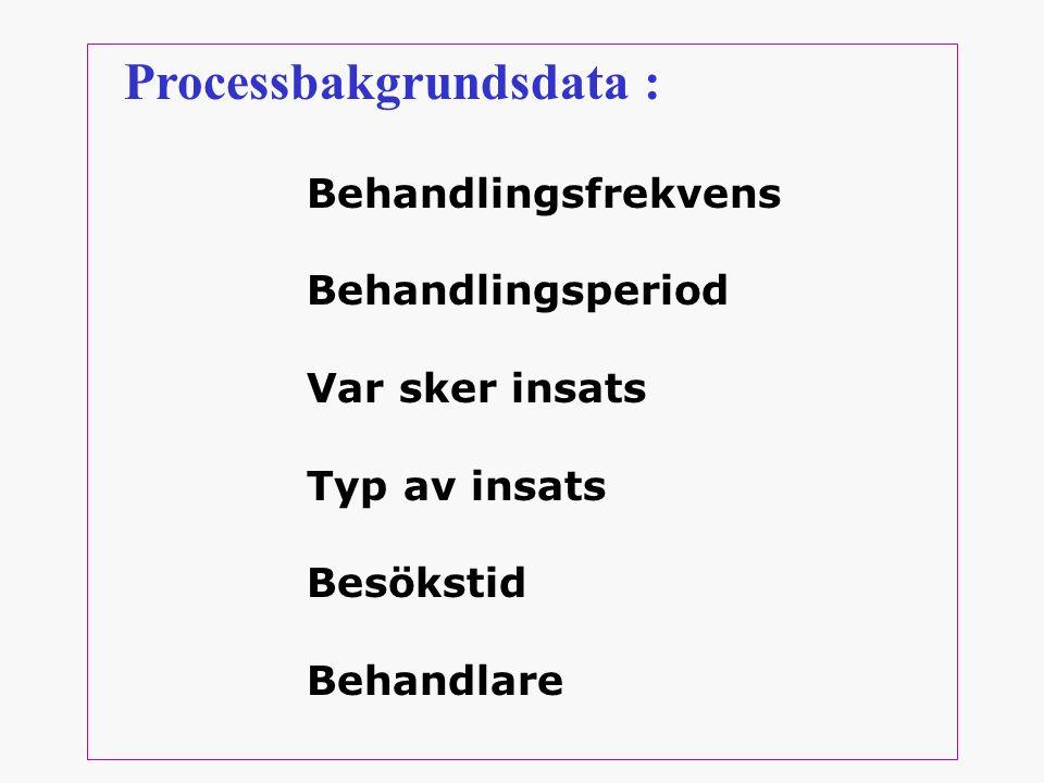 Processbakgrundsdata : Behandlingsfrekvens Behandlingsperiod Var sker insats Typ av insats Besökstid Behandlare
