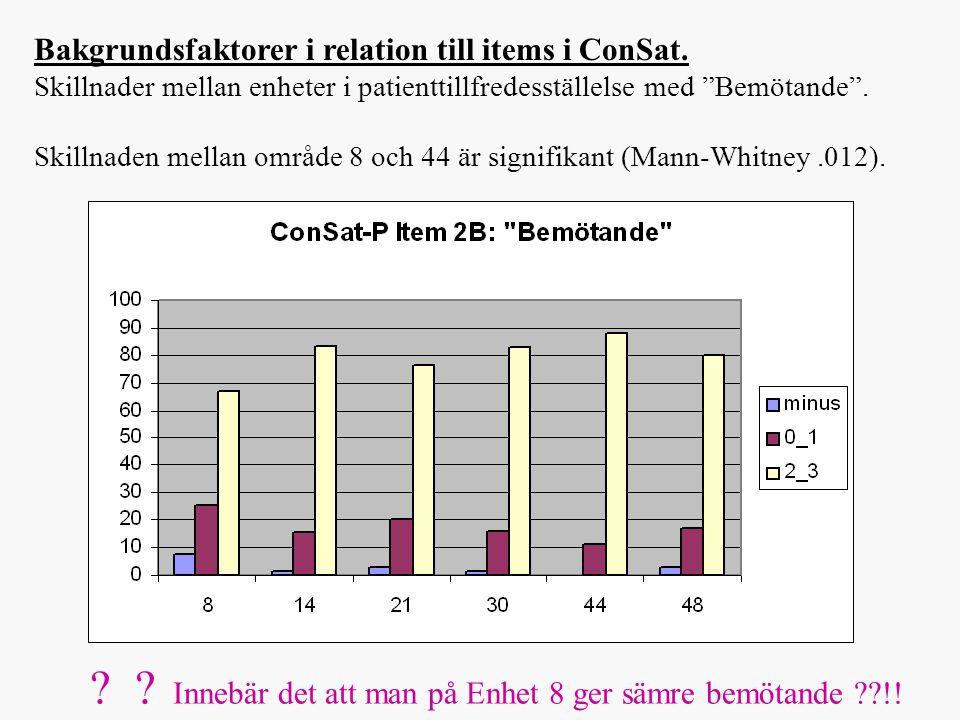 Bakgrundsfaktorer i relation till items i ConSat.