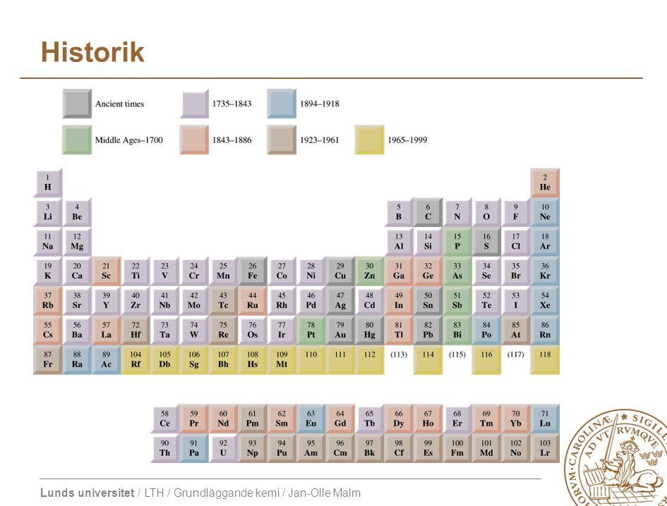 Lunds universitet / LTH / Grundläggande kemi / Jan-Olle Malm Periodiska egenskaper Fig B.8 John Dalton (tidigt 1800-tal) KemIgen