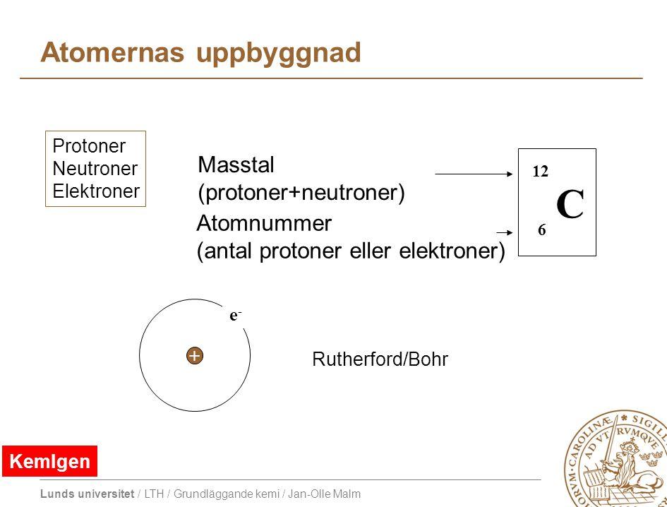 Lunds universitet / LTH / Grundläggande kemi / Jan-Olle Malm Atomernas uppbyggnad Protoner Neutroner Elektroner C 12 6 Atomnummer (antal protoner eller elektroner) Masstal (protoner+neutroner) Rutherford/Bohr + e-e- KemIgen