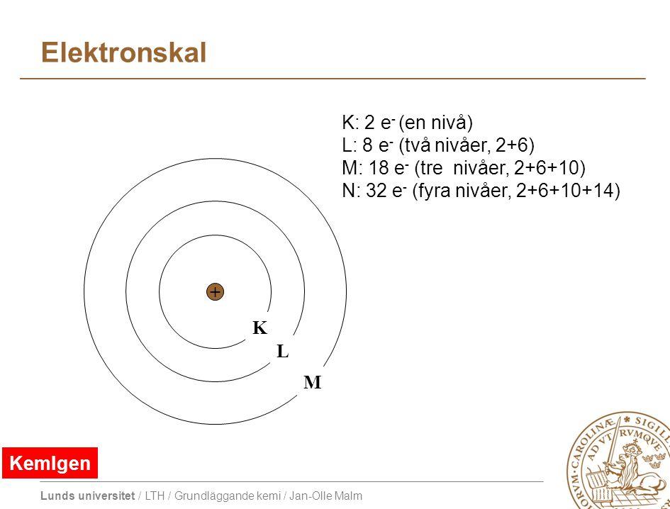 Lunds universitet / LTH / Grundläggande kemi / Jan-Olle Malm Elektronskal + K L M K: 2 e - (en nivå) L: 8 e - (två nivåer, 2+6) M: 18 e - (tre nivåer, 2+6+10) N: 32 e - (fyra nivåer, 2+6+10+14) KemIgen