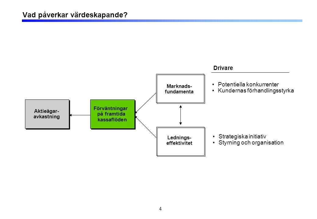 5 Företaget som öppet system Företagets omgivning Företagets strategi