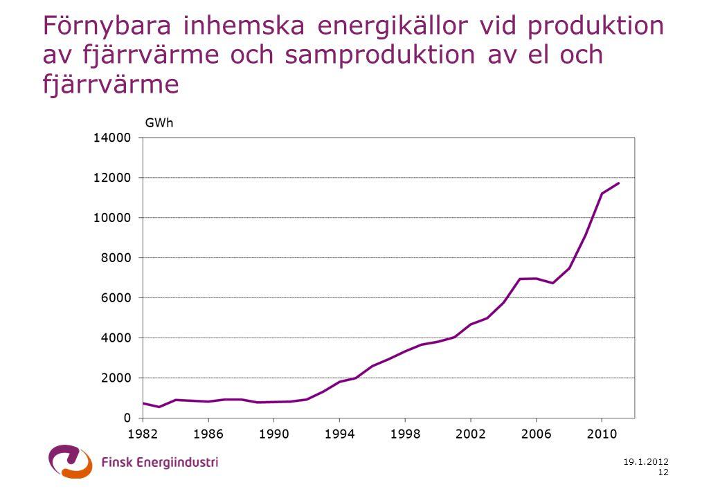 19.1.2012 12 Förnybara inhemska energikällor vid produktion av fjärrvärme och samproduktion av el och fjärrvärme