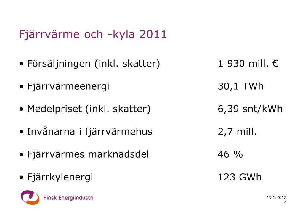 19.1.2012 2 Fjärrvärme och -kyla 2011 Försäljningen (inkl.
