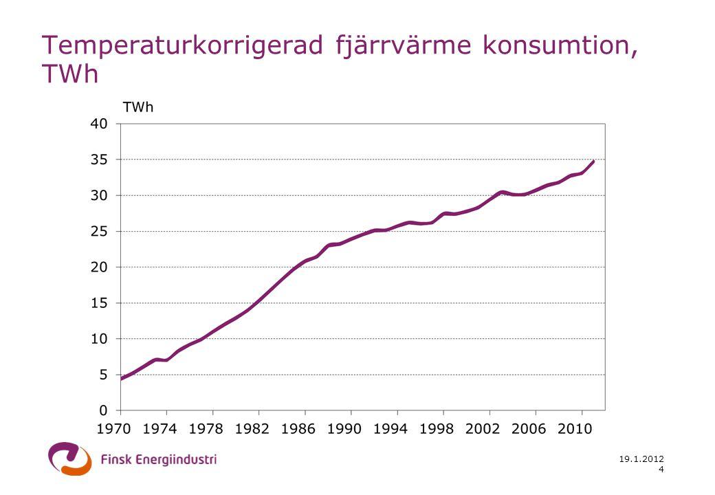 19.1.2012 4 Temperaturkorrigerad fjärrvärme konsumtion, TWh