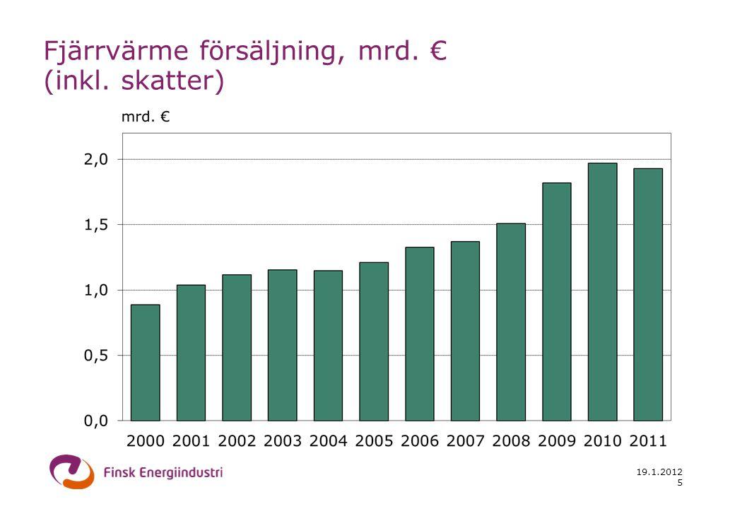 19.1.2012 5 Fjärrvärme försäljning, mrd. € (inkl. skatter)