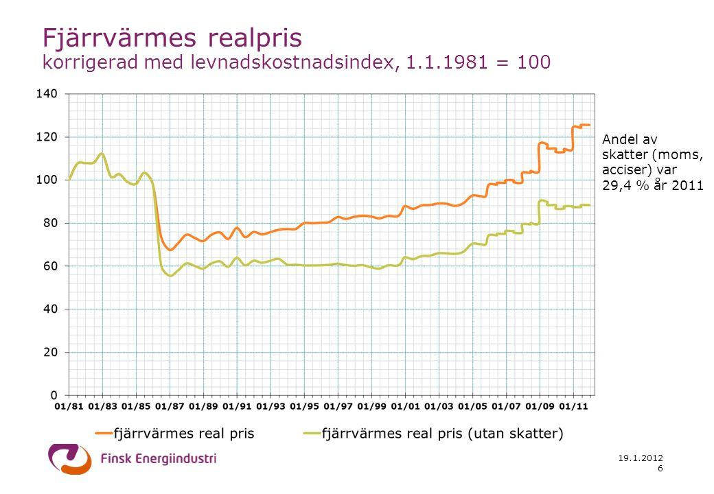 19.1.2012 6 Fjärrvärmes realpris korrigerad med levnadskostnadsindex, 1.1.1981 = 100 Andel av skatter (moms, acciser) var 29,4 % år 2011