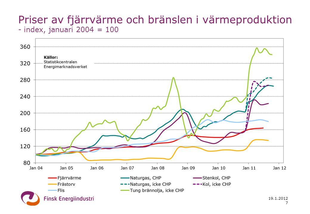 19.1.2012 7 Priser av fjärrvärme och bränslen i värmeproduktion - index, januari 2004 = 100