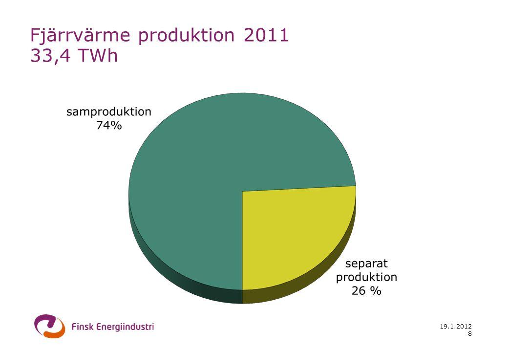 19.1.2012 8 Fjärrvärme produktion 2011 33,4 TWh