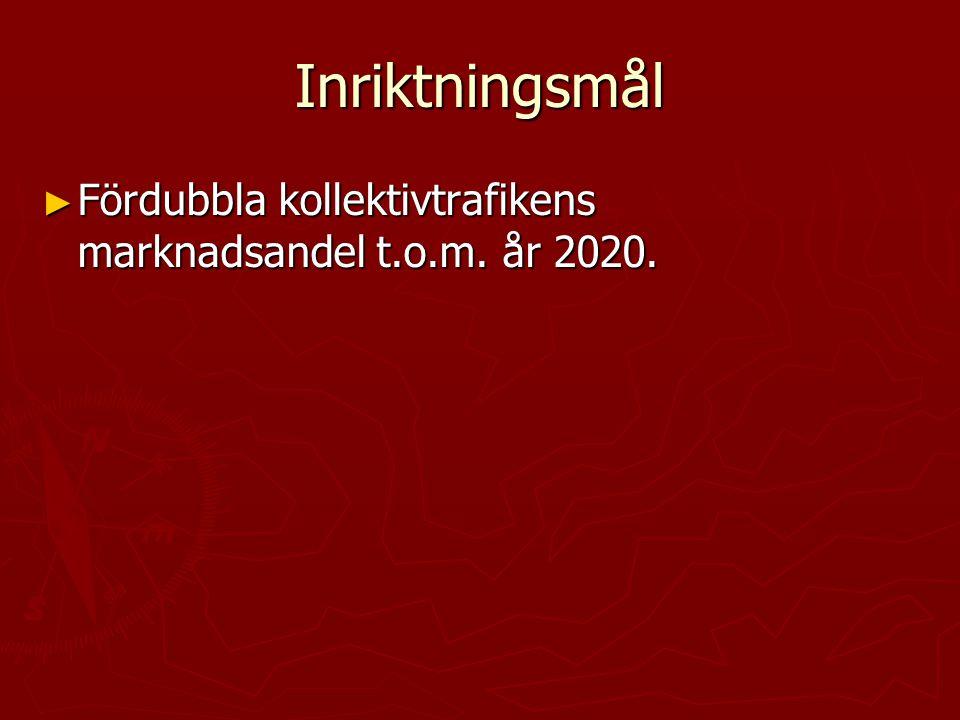 Inriktningsmål ► Fördubbla kollektivtrafikens marknadsandel t.o.m. år 2020.