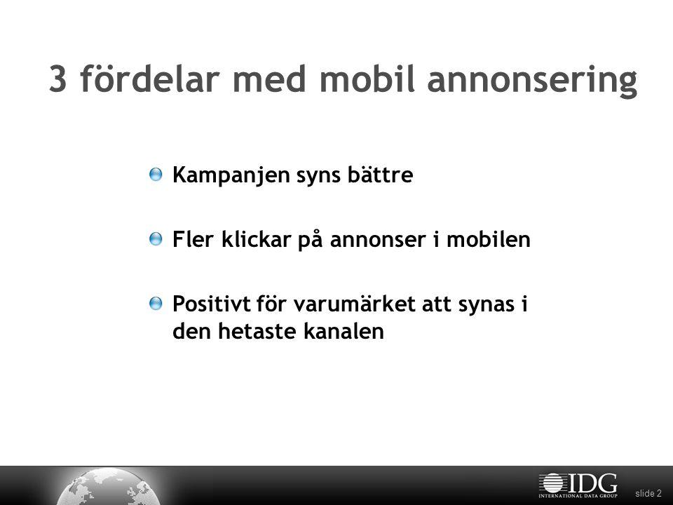 slide 2 3 fördelar med mobil annonsering Kampanjen syns bättre Fler klickar på annonser i mobilen Positivt för varumärket att synas i den hetaste kana