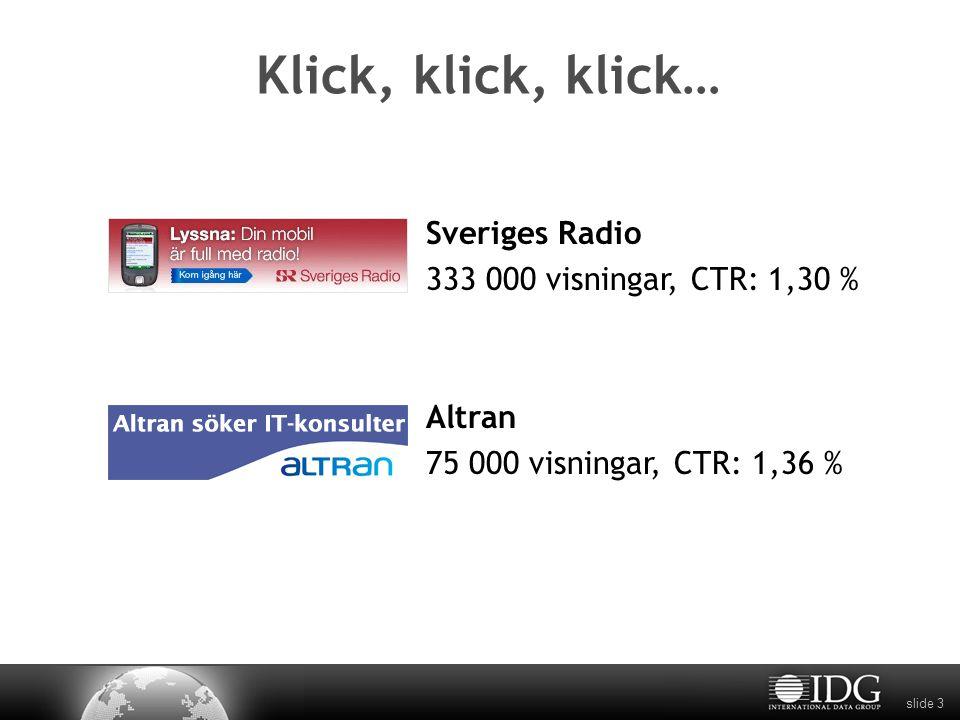slide 3 Klick, klick, klick… Sveriges Radio 333 000 visningar, CTR: 1,30 % Altran 75 000 visningar, CTR: 1,36 %