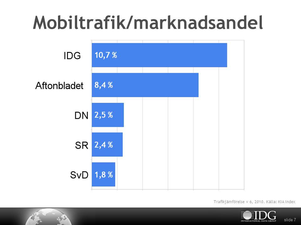 slide 7 Mobiltrafik/marknadsandel Trafikjämförelse v 6, 2010. Källa: KIA Index