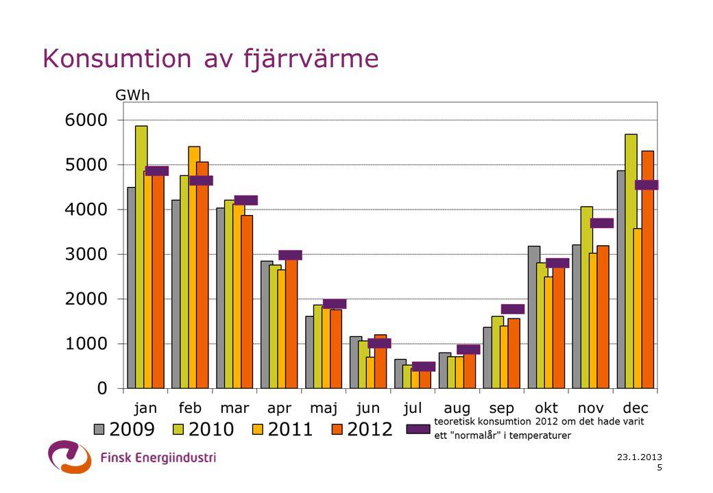 23.1.2013 16 Fjärrkyla – försäljning och kundernas anslutningseffekt