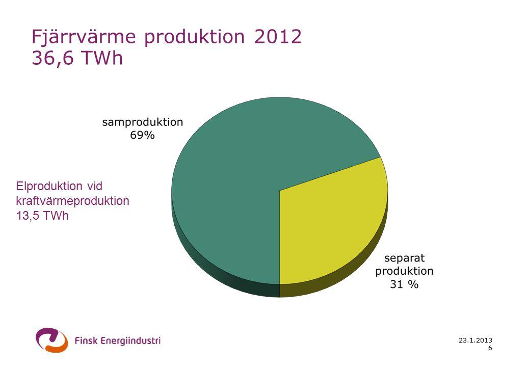 23.1.2013 6 Fjärrvärme produktion 2012 36,6 TWh Elproduktion vid kraftvärmeproduktion 13,5 TWh